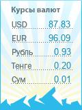 Валюта курсу