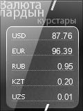 Валюталардын курстары