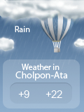 Weather forecast for Kyrgyzstan